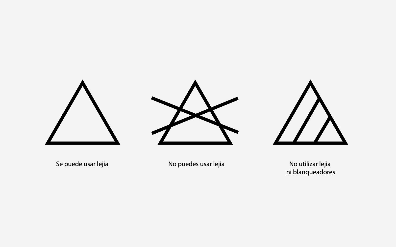 símbolos de lavado lejía y blanqueadores