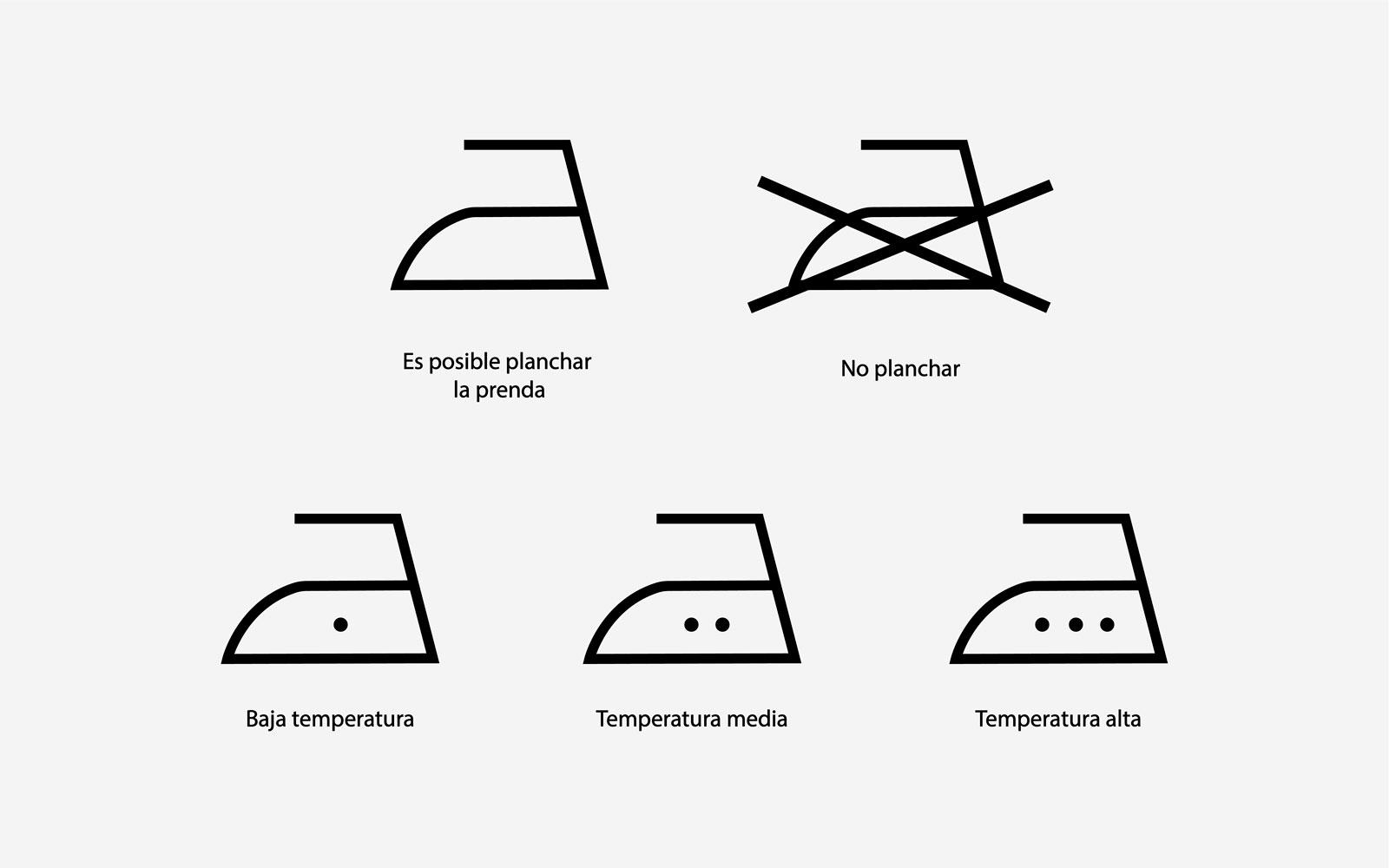 símbolos de lavado planchado
